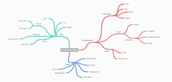 Initial_Mind_Map.PNG